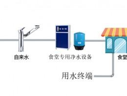 食堂净水设备及食堂直饮水设计方案