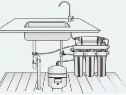 不合格净水器黑名单 汇总常见的净水器骗局 拒绝上当